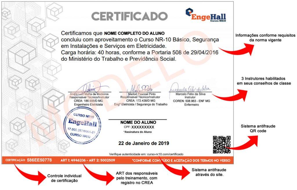 certificado nr10 bh